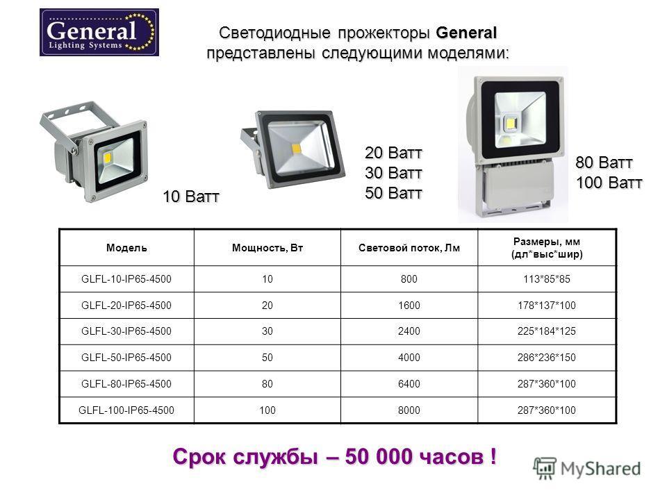 Светодиодные прожекторы General представлены следующими моделями: МодельМощность, ВтСветовой поток, Лм Размеры, мм (дл*выс*шир) GLFL-10-IP65-450010800113*85*85 GLFL-20-IP65-4500201600178*137*100 GLFL-30-IP65-4500302400225*184*125 GLFL-50-IP65-4500504