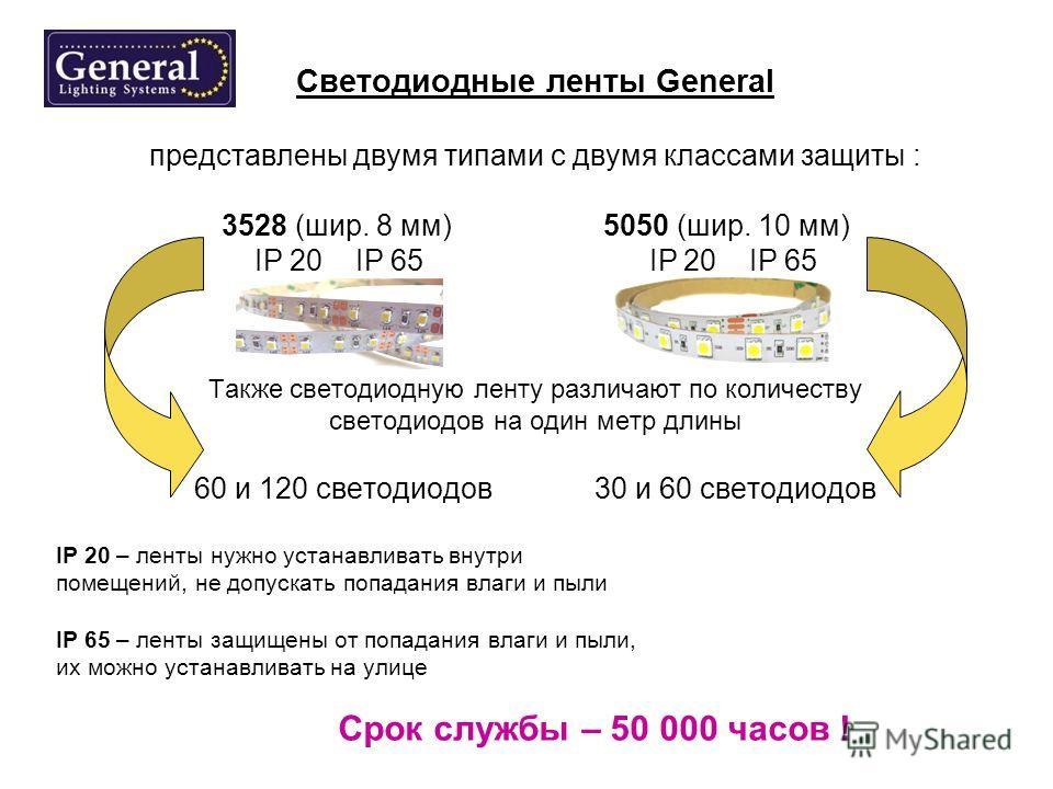 Светодиодные ленты General представлены двумя типами c двумя классами защиты : 3528 (шир. 8 мм) 5050 (шир. 10 мм) IP 20 IP 65 IP 20 IP 65 Также светодиодную ленту различают по количеству светодиодов на один метр длины 60 и 120 светодиодов 30 и 60 све