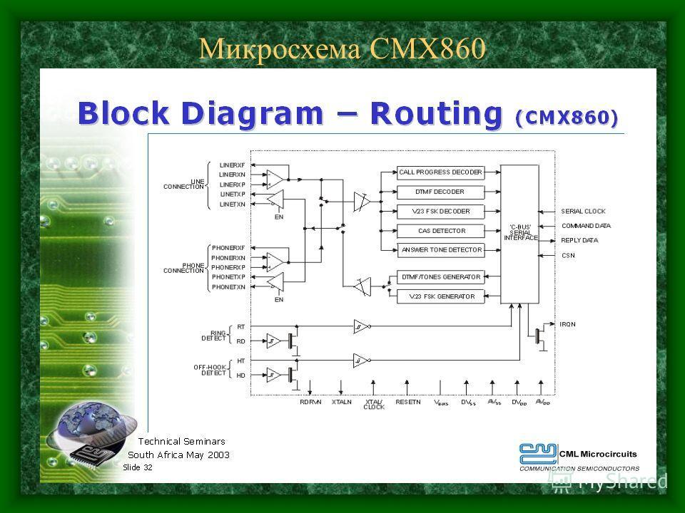 Микросхема CMX860