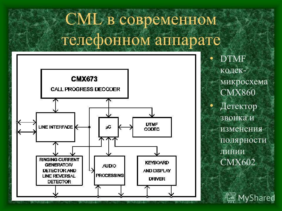 CML в современном телефонном аппарате DTMF кодек- микросхема CMX860 Детектор звонка и изменения полярности линии CMX602