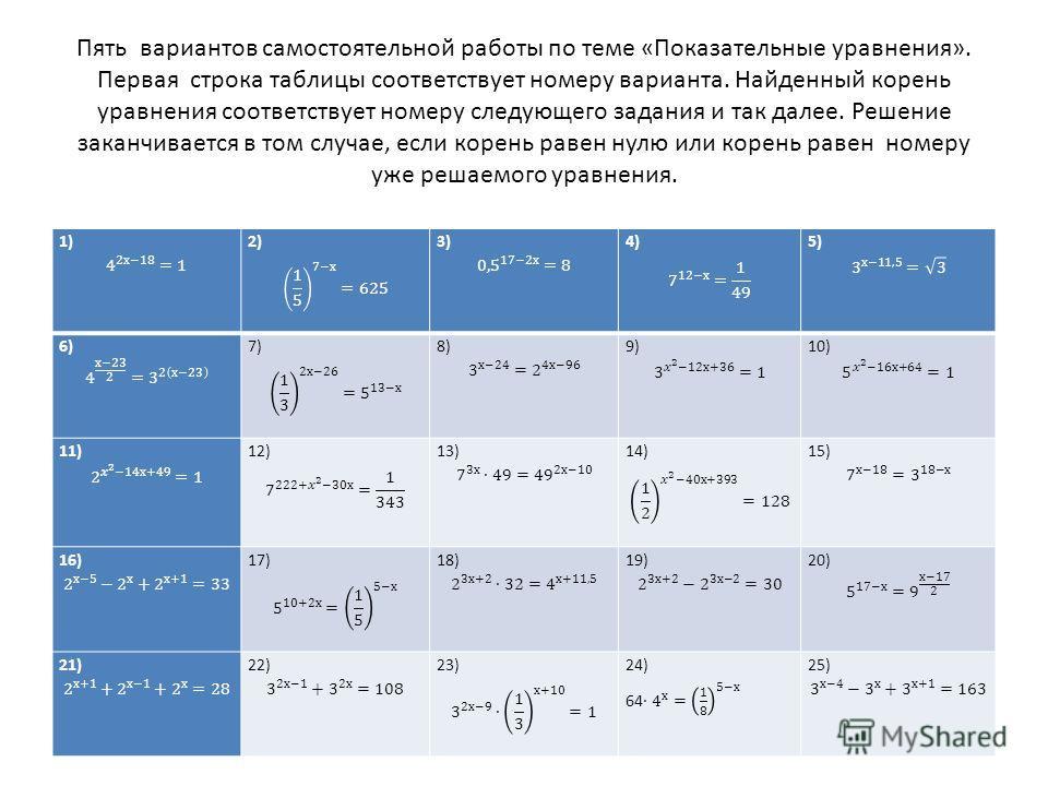 Пять вариантов самостоятельной работы по теме «Показательные уравнения». Первая строка таблицы соответствует номеру варианта. Найденный корень уравнения соответствует номеру следующего задания и так далее. Решение заканчивается в том случае, если кор