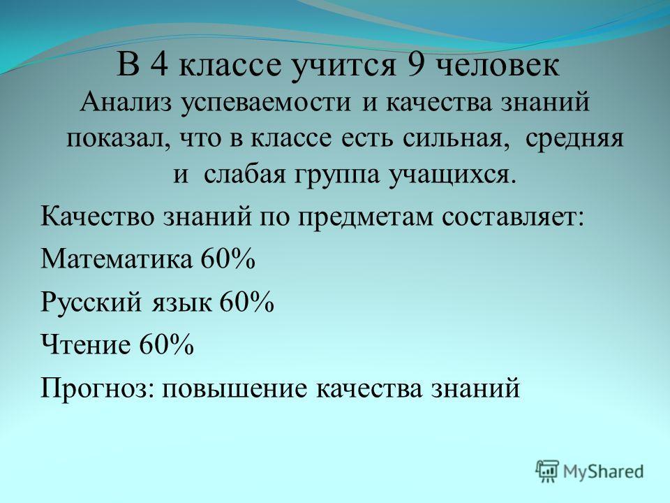В 4 классе учится 9 человек Анализ успеваемости и качества знаний показал, что в классе есть сильная, средняя и слабая группа учащихся. Качество знаний по предметам составляет: Математика 60% Русский язык 60% Чтение 60% Прогноз: повышение качества зн