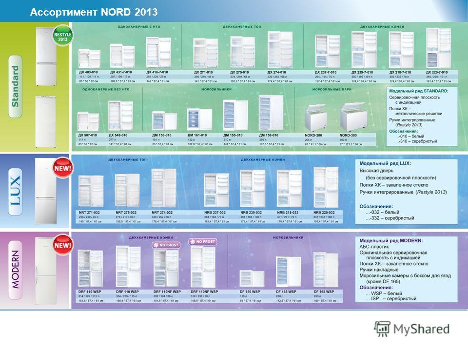 Ассортимент NORD 2013
