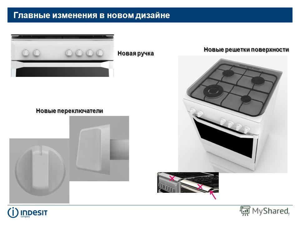 Новый дизайн плит Indesit 2011 0 Удобство использования Качественные материалы Современный дизайн