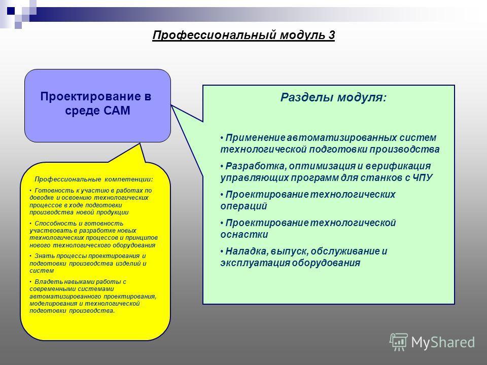 Профессиональный модуль 3 Проектирование в среде САМ Разделы модуля: Применение автоматизированных систем технологической подготовки производства Разработка, оптимизация и верификация управляющих программ для станков с ЧПУ Проектирование технологичес