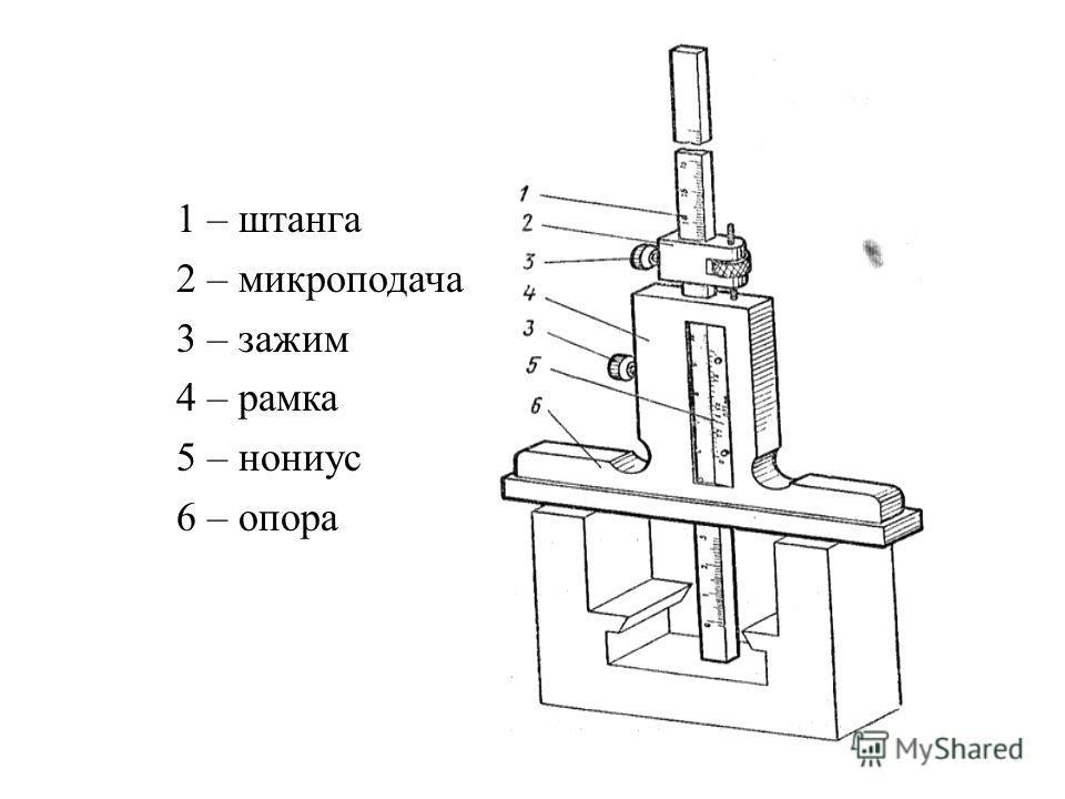 1 – штанга 2 – микроподача 3 – зажим 4 – рамка 5 – нониус 6 – опора