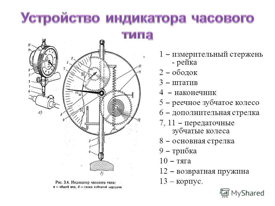 1 измерительный стержень - рейка 2 ободок 3 штатив 4 наконечник 5 реечное зубчатое колесо 6 дополнительная стрелка 7, 11 передаточные зубчатые колеса 8 основная стрелка 9 трибка 10 тяга 12 возвратная пружина 13 – корпус.