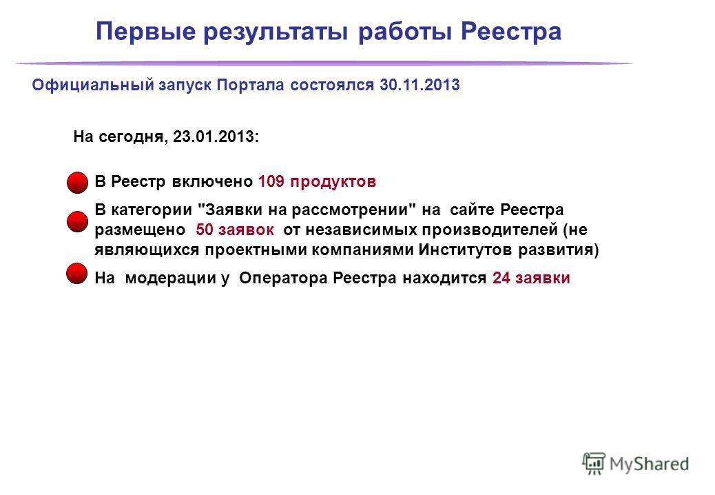 Первые результаты работы Реестра Официальный запуск Портала состоялся 30.11.2013 На сегодня, 23.01.2013: В Реестр включено 109 продуктов В категории