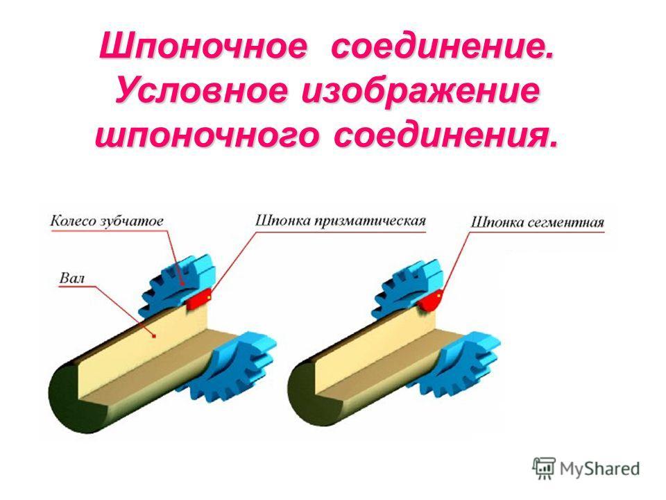 Шпоночное соединение. Условное изображение шпоночного соединения.