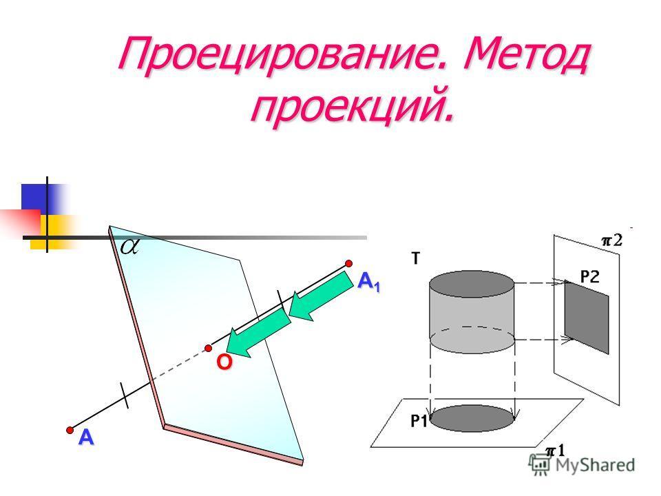 Проецирование. Метод проекций. А А1А1А1А1 О