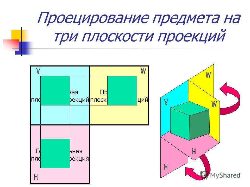Рисунок предметов на плоскости 2