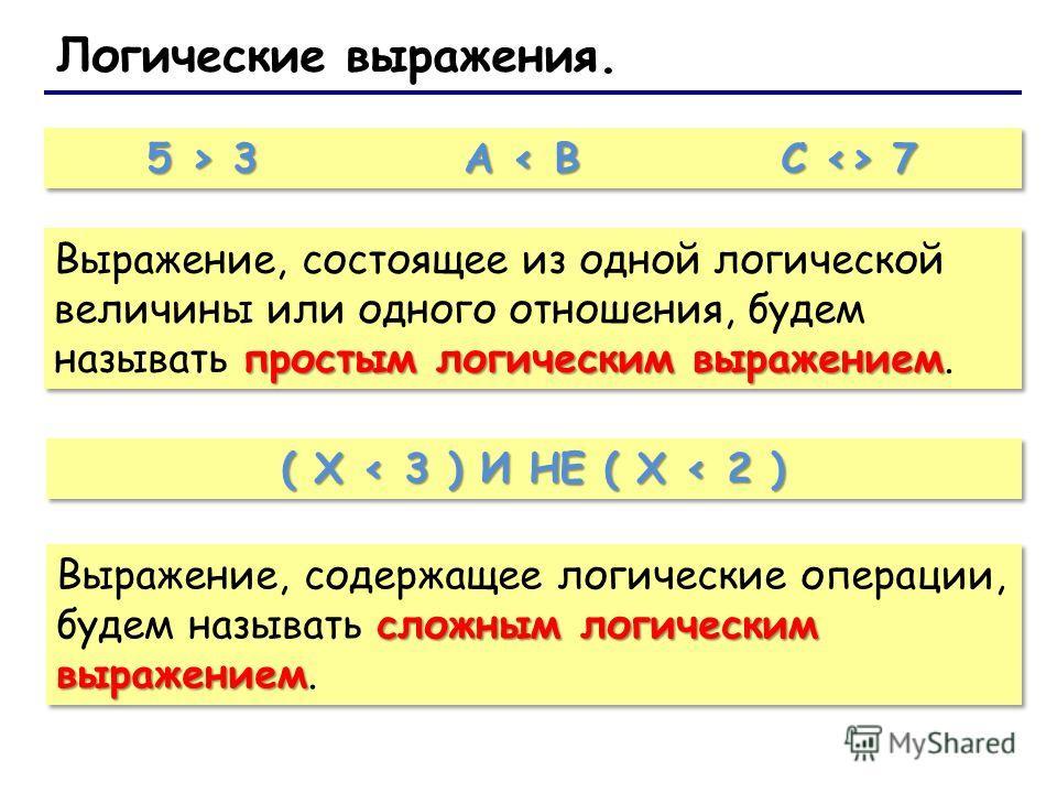 5 > 3 А 7 простым логическим выражением Выражение, состоящее из одной логической величины или одного отношения, будем называть простым логическим выражением. Логические выражения. ( X < 3 ) И НЕ ( X < 2 ) сложным логическим выражением Выражение, соде