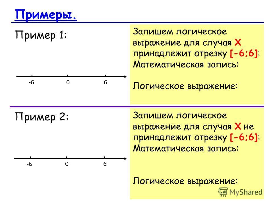 Пример 1: Запишем логическое выражение для случая X принадлежит отрезку [-6;6]: Математическая запись: Логическое выражение: 06-606 Запишем логическое выражение для случая X не принадлежит отрезку [-6;6]: Математическая запись: Логическое выражение: