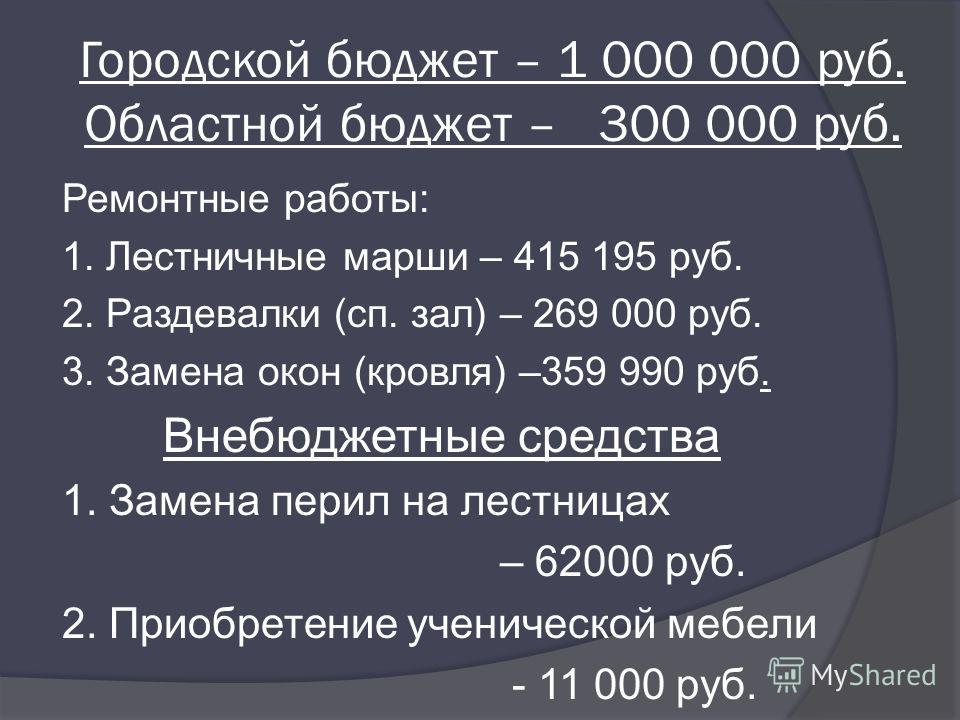 Городской бюджет – 1 000 000 руб. Областной бюджет – 300 000 руб. Ремонтные работы: 1. Лестничные марши – 415 195 руб. 2. Раздевалки (сп. зал) – 269 000 руб. 3. Замена окон (кровля) –359 990 руб. Внебюджетные средства 1. Замена перил на лестницах – 6