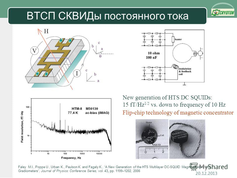 LOGO ВТСП СКВИДы постоянного тока New generation of HTS DC SQUIDs: 15 fT/Hz 1/2 vs. down to frequency of 10 Hz Flip-chip technology of magnetic concentrator Faley M.I., Poppe U., Urban K., Paulson K. and Fagaly K., A New Generation of the HTS Multila