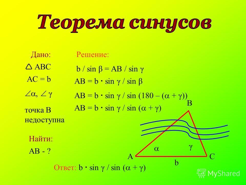 Дано: Найти: ABC AB - ? A B C b γ AC = b, γ точка B недоступна Решение: Ответ: b sin γ / sin ( + γ) b / sin β = AB / sin γ AB = b sin γ / sin β AB = b sin γ / sin (180 – ( + γ)) AB = b sin γ / sin ( + γ)