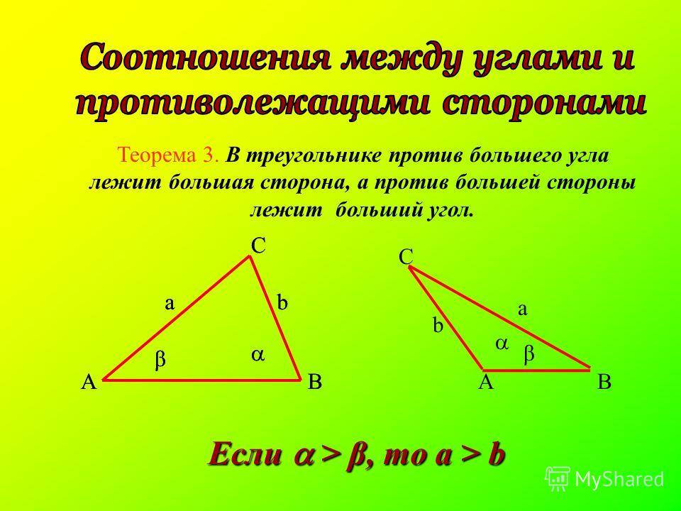 Теорема 3. В треугольнике против большего угла лежит большая сторона, а против большей стороны лежит больший угол. b AB C a β AB C a b b AB C a β β Если > β, то a > b