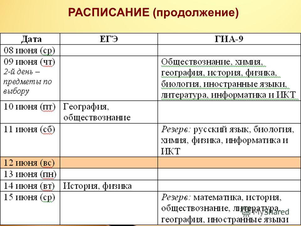 20.12.2013 РАСПИСАНИЕ (продолжение)
