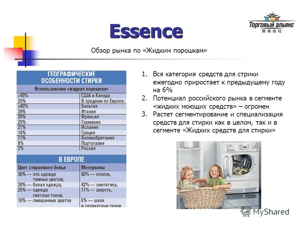 Essence Обзор рынка по «Жидким порошкам» 1.Вся категория средств для стрики ежегодно приростает к предыдущему году на 6% 2.Потенциал российского рынка в сегменте «жидких моющих средств» – огромен 3.Растет сегментирование и специализация средств для с