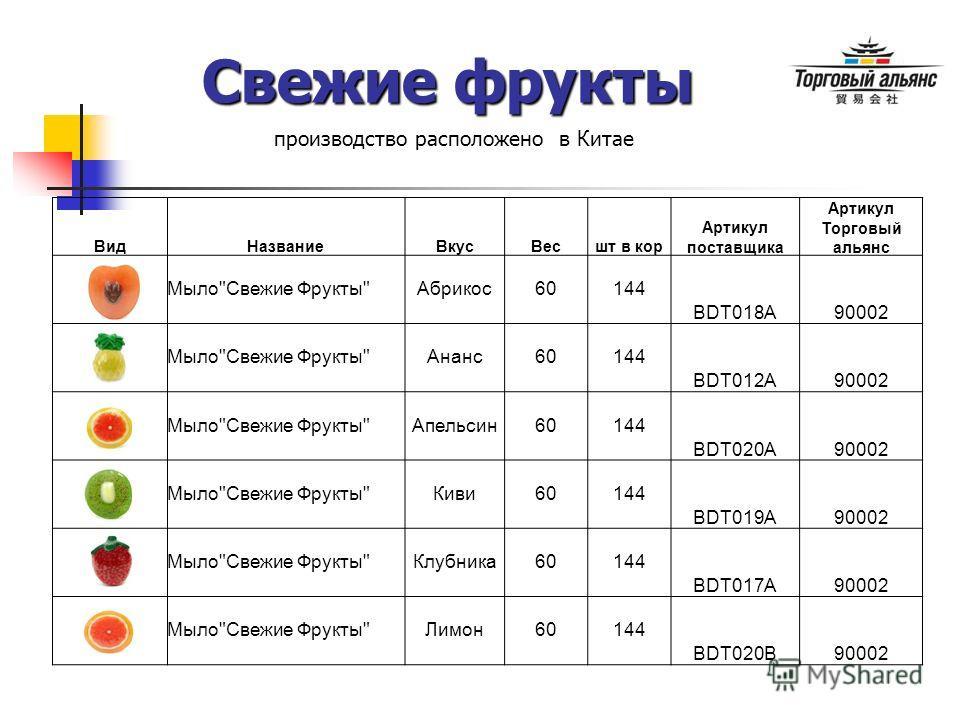 Свежие фрукты производство расположено в Китае ВидНазваниеВкусВесшт в кор Артикул поставщика Артикул Торговый альянс Мыло