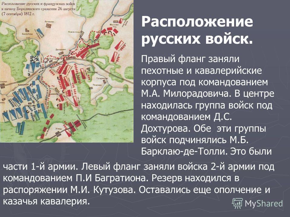 Расположение русских войск. Правый фланг заняли пехотные и кавалерийские корпуса под командованием М.А. Милорадовича. В центре находилась группа войск под командованием Д.С. Дохтурова. Обе эти группы войск подчинялись М.Б. Барклаю-де-Толли. Это были