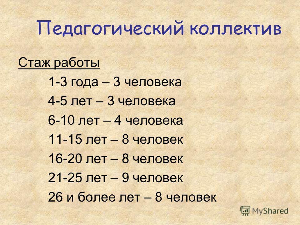Педагогический коллектив Стаж работы 1-3 года – 3 человека 4-5 лет – 3 человека 6-10 лет – 4 человека 11-15 лет – 8 человек 16-20 лет – 8 человек 21-25 лет – 9 человек 26 и более лет – 8 человек