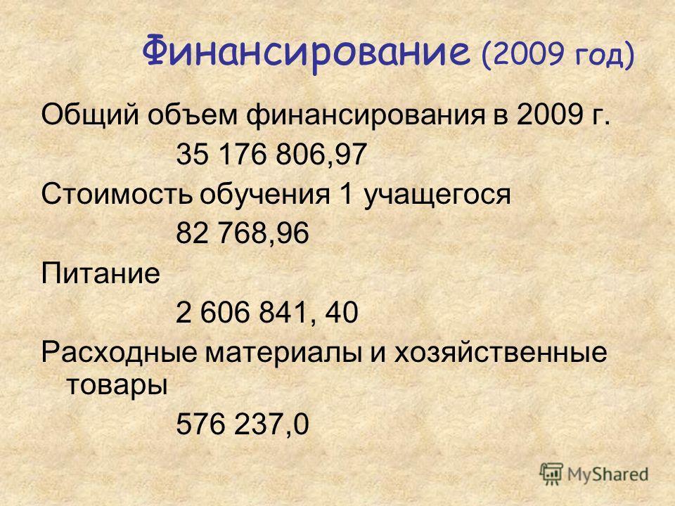 Финансирование (2009 год) Общий объем финансирования в 2009 г. 35 176 806,97 Стоимость обучения 1 учащегося 82 768,96 Питание 2 606 841, 40 Расходные материалы и хозяйственные товары 576 237,0