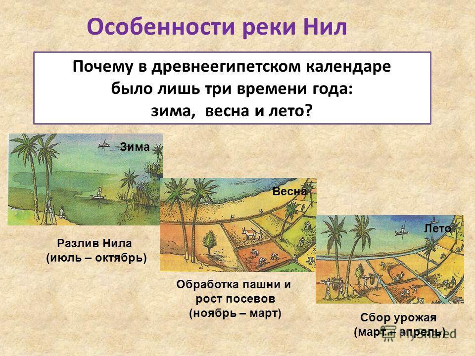Почему в древнеегипетском календаре было лишь три времени года: зима, весна и лето? Разлив Нила (июль – октябрь) Обработка пашни и рост посевов (ноябрь – март) Сбор урожая (март – апрель) Зима Весна Лето Особенности реки Нил
