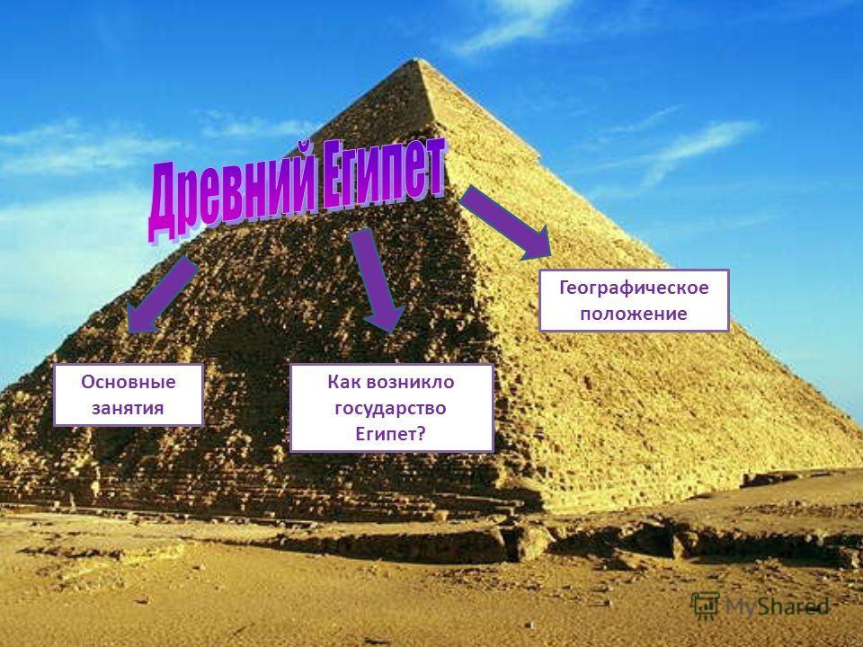 Географическое положение Как возникло государство Египет? Основные занятия