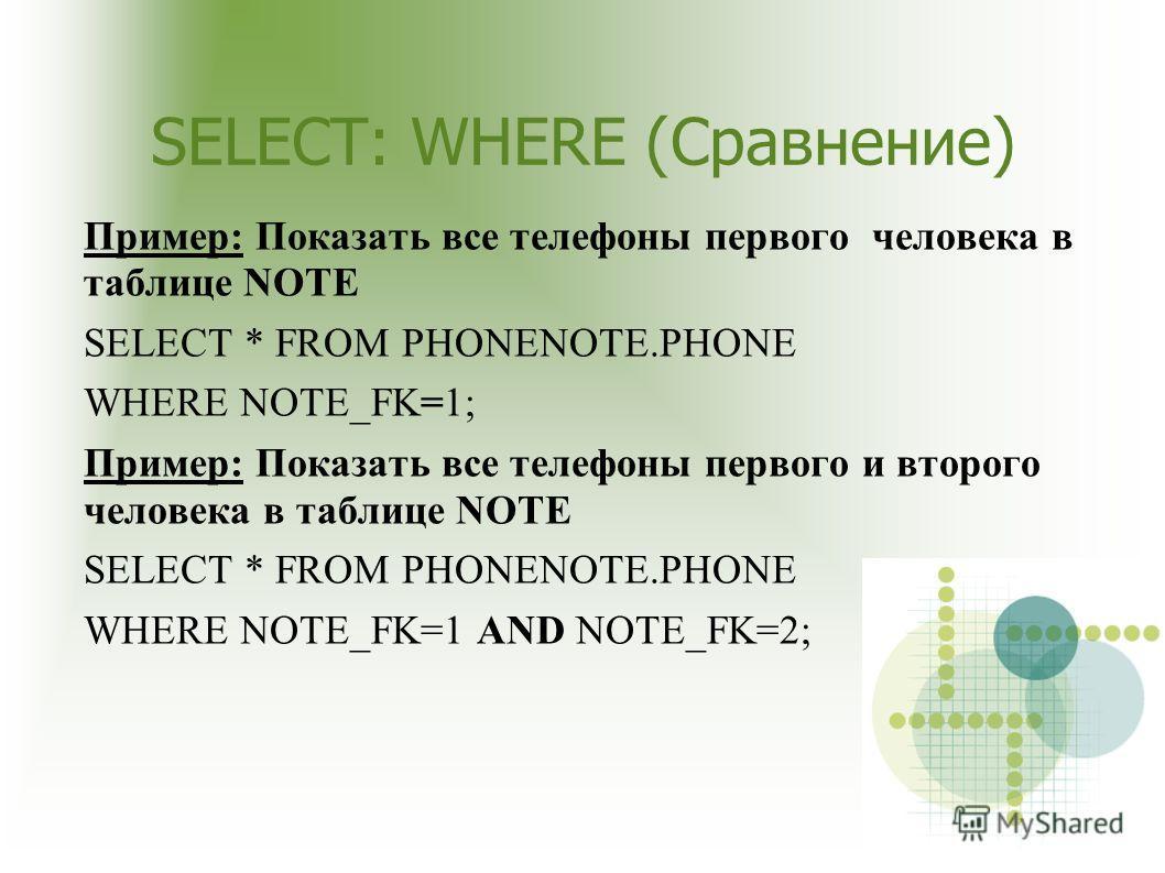 SELECT: WHERE (Сравнение) Пример: Показать все телефоны первого человека в таблице NOTE SELECT * FROM PHONENOTE.PHONE WHERE NOTE_FK=1; Пример: Показать все телефоны первого и второго человека в таблице NOTE SELECT * FROM PHONENOTE.PHONE WHERE NOTE_FK