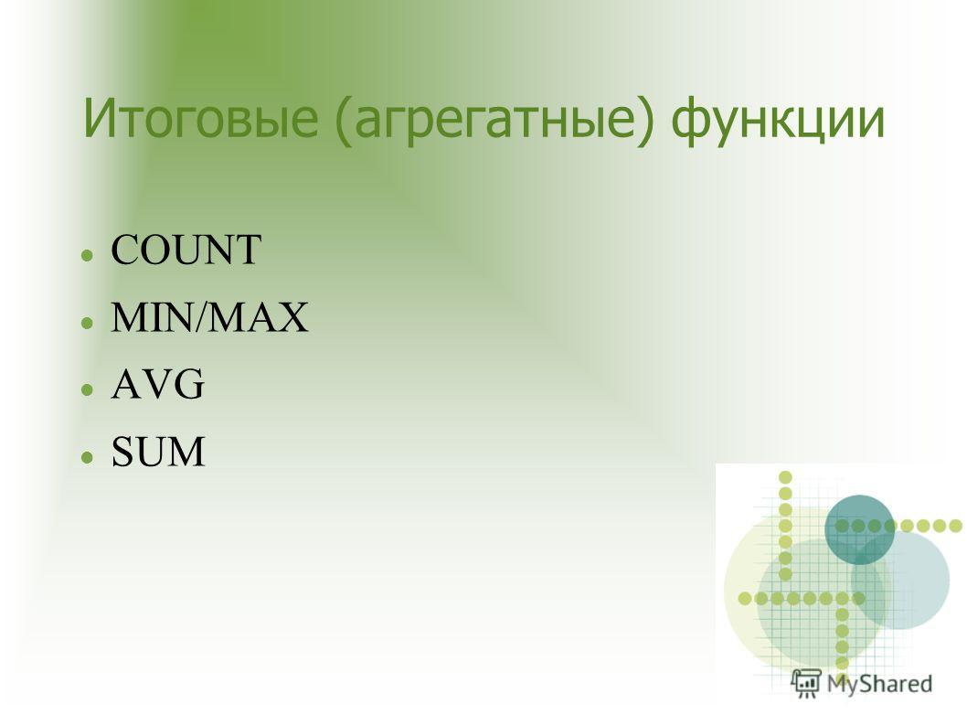 Итоговые (агрегатные) функции COUNT MIN/MAX AVG SUM