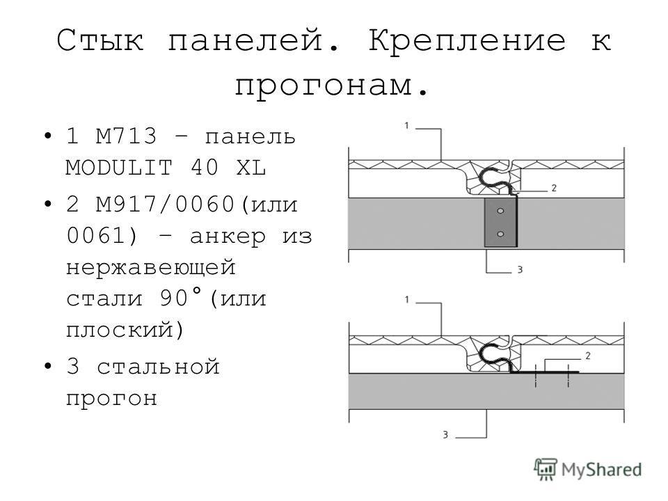 Стык панелей. Крепление к прогонам. 1 M713 – панель MODULIT 40 XL 2 M917/0060(или 0061) – анкер из нержавеющей стали 90°(или плоский) 3 стальной прогон