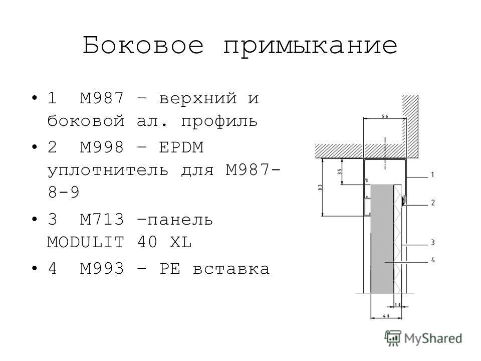 Боковое примыкание 1 M987 – верхний и боковой ал. профиль 2 M998 – EPDM уплотнитель для M987- 8-9 3 M713 –панель MODULIT 40 XL 4 M993 – PE вставка