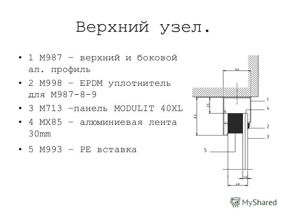 Верхний узел. 1 M987 – верхний и боковой ал. профиль 2 M998 – EPDM уплотнитель для M987-8-9 3 M713 –панель MODULIT 40XL 4 MX85 – алюминиевая лента 30mm 5 M993 – PE вставка