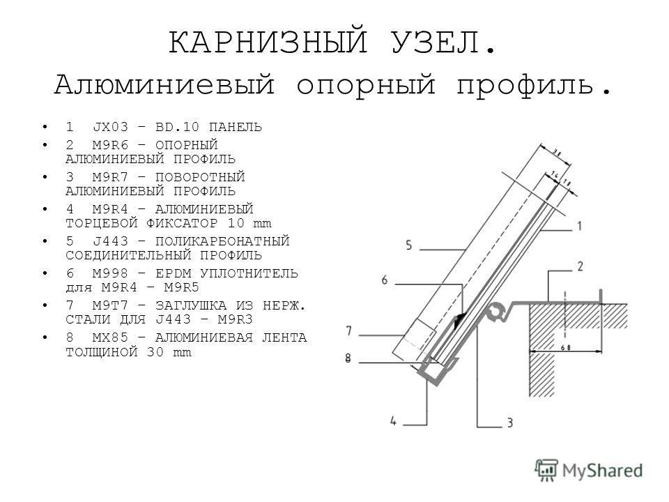 КАРНИЗНЫЙ УЗЕЛ. Алюминиевый опорный профиль. 1 JX03 – BD.10 ПАНЕЛЬ 2 M9R6 – ОПОРНЫЙ АЛЮМИНИЕВЫЙ ПРОФИЛЬ 3 M9R7 – ПОВОРОТНЫЙ АЛЮМИНИЕВЫЙ ПРОФИЛЬ 4 M9R4 – АЛЮМИНИЕВЫЙ ТОРЦЕВОЙ ФИКСАТОР 10 mm 5 J443 – ПОЛИКАРБОНАТНЫЙ СОЕДИНИТЕЛЬНЫЙ ПРОФИЛЬ 6 M998 – EPDM