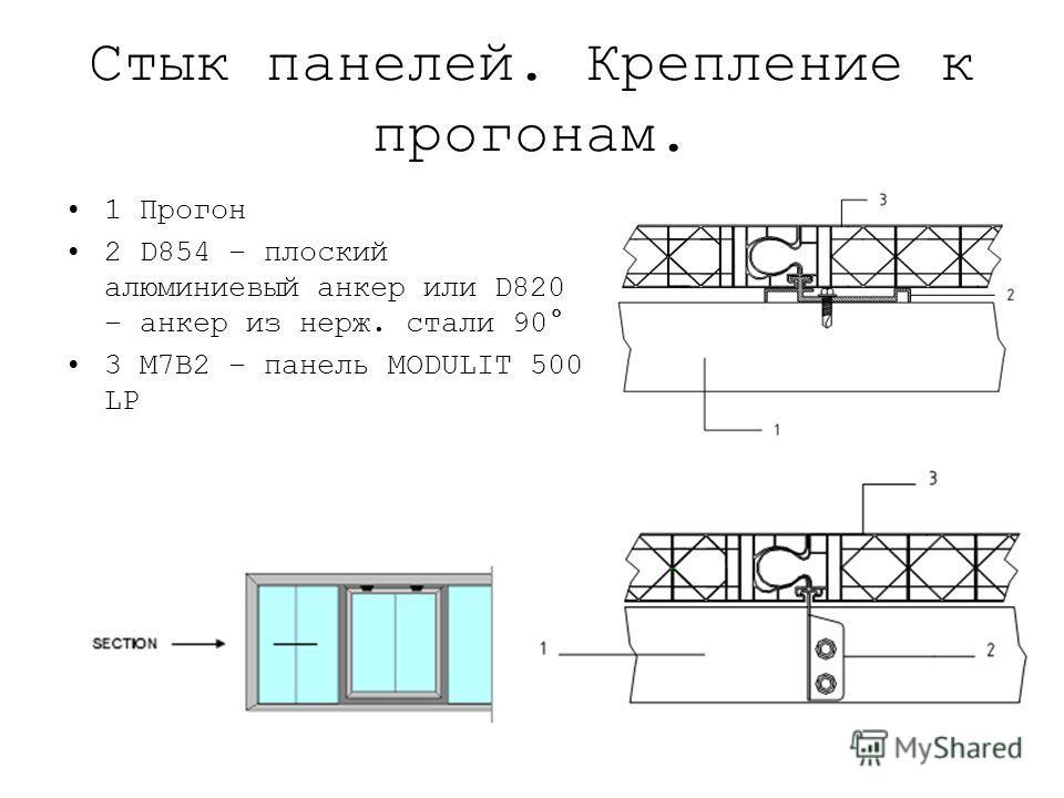 Стык панелей. Крепление к прогонам. 1 Прогон 2 D854 – плоский алюминиевый анкер или D820 – анкер из нерж. стали 90° 3 M7B2 – панель MODULIT 500 LP