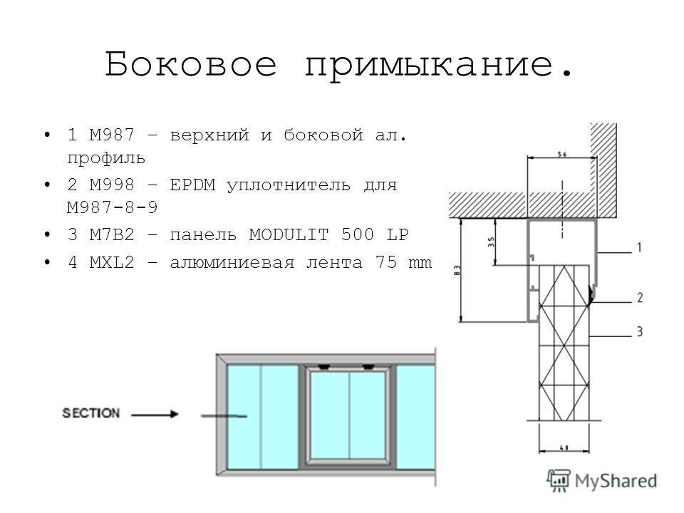 Боковое примыкание. 1 M987 – верхний и боковой ал. профиль 2 M998 – EPDM уплотнитель для M987-8-9 3 M7B2 – панель MODULIT 500 LP 4 MXL2 – алюминиевая лента 75 mm
