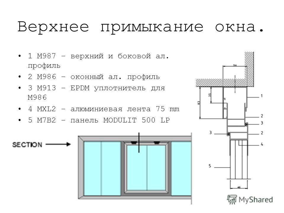 Верхнее примыкание окна. 1 M987 – верхний и боковой ал. профиль 2 M986 – оконный ал. профиль 3 M913 – EPDM уплотнитель для M986 4 MXL2 – алюминиевая лента 75 mm 5 M7B2 – панель MODULIT 500 LP
