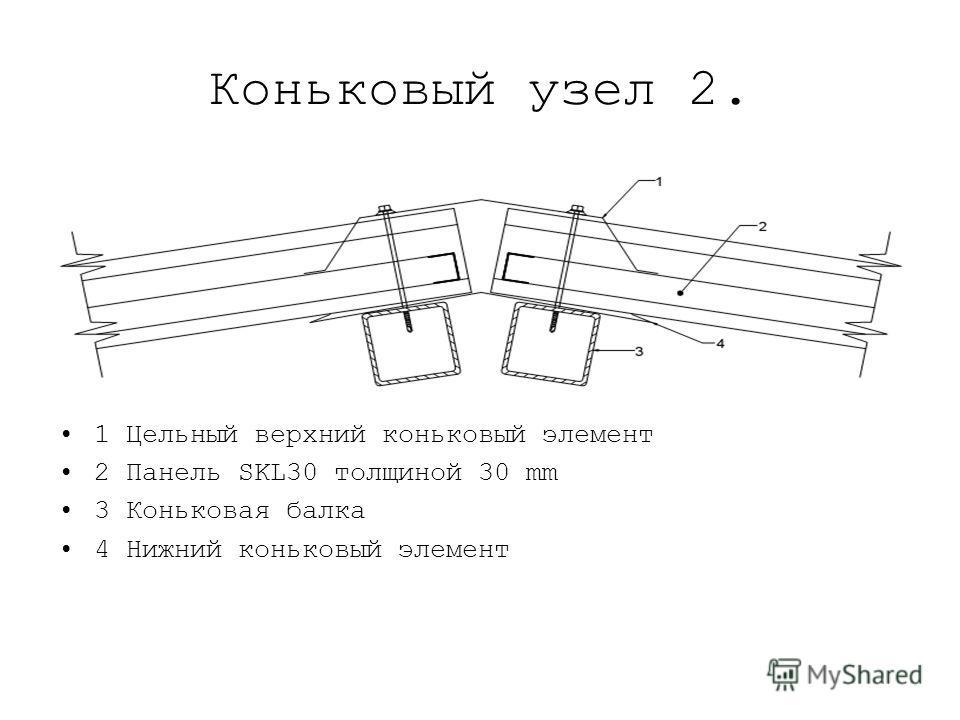 Коньковый узел 2. 1 Цельный верхний коньковый элемент 2 Панель SKL30 толщиной 30 mm 3 Коньковая балка 4 Нижний коньковый элемент
