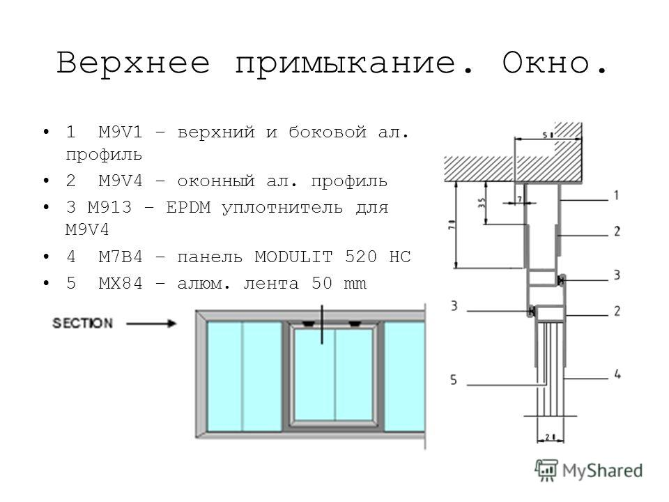 Верхнее примыкание. Окно. 1 M9V1 – верхний и боковой ал. профиль 2 M9V4 – оконный ал. профиль 3 M913 – EPDM уплотнитель для M9V4 4 M7B4 – панель MODULIT 520 HC 5 MX84 – алюм. лента 50 mm