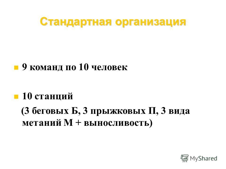 Стандартная организация 9 команд по 10 человек 10 станций (3 беговых Б, 3 прыжковых П, 3 вида метаний М + выносливость)