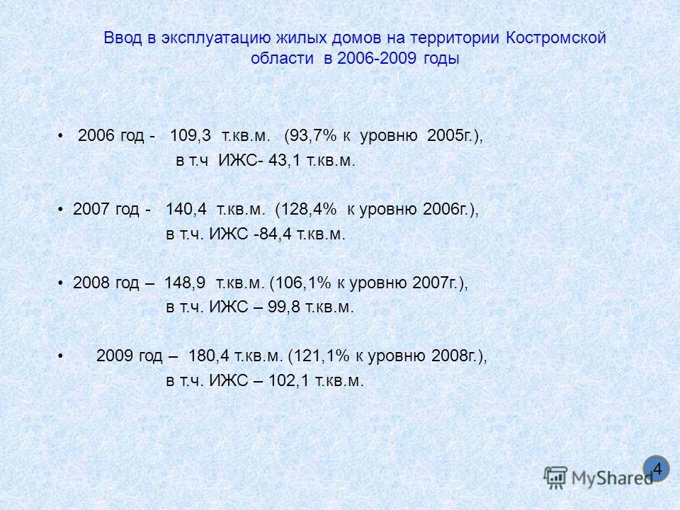 Ввод в эксплуатацию жилых домов на территории Костромской области в 2006-2009 годы 2006 год - 109,3 т.кв.м. (93,7% к уровню 2005г.), в т.ч ИЖС- 43,1 т.кв.м. 2007 год - 140,4 т.кв.м. (128,4% к уровню 2006г.), в т.ч. ИЖС -84,4 т.кв.м. 2008 год – 148,9