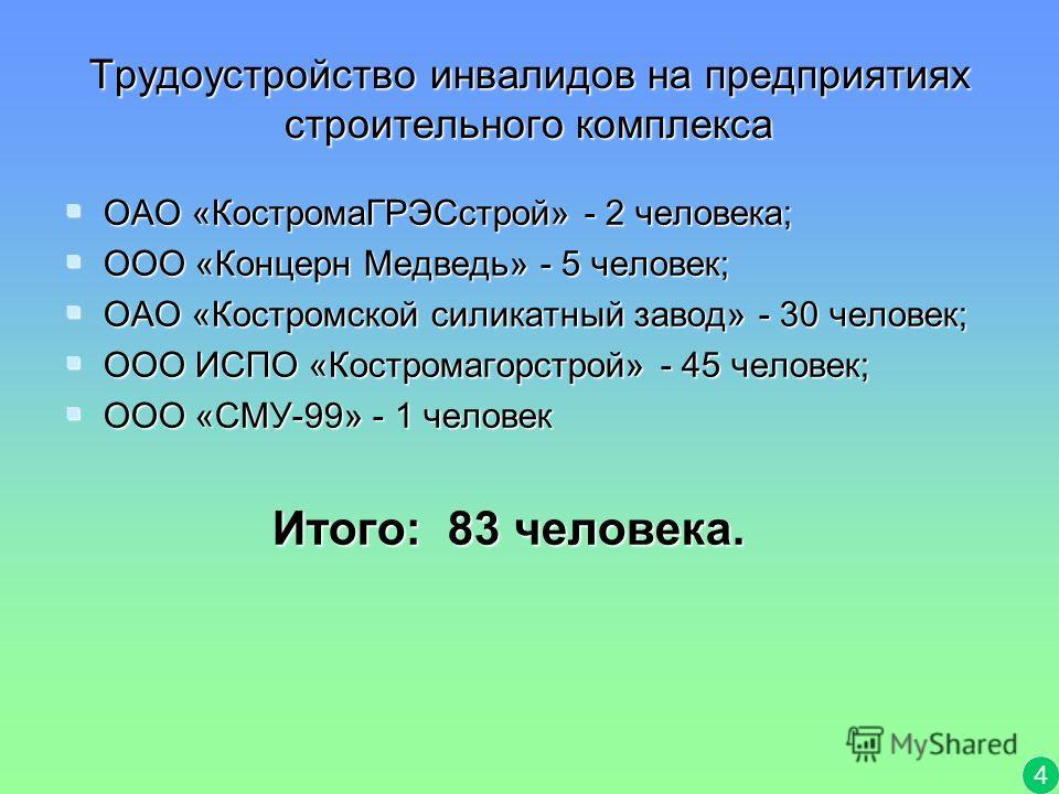 Трудоустройство инвалидов на предприятиях строительного комплекса ОАО «КостромаГРЭСстрой» - 2 человека; ОАО «КостромаГРЭСстрой» - 2 человека; ООО «Концерн Медведь» - 5 человек; ООО «Концерн Медведь» - 5 человек; ОАО «Костромской силикатный завод» - 3