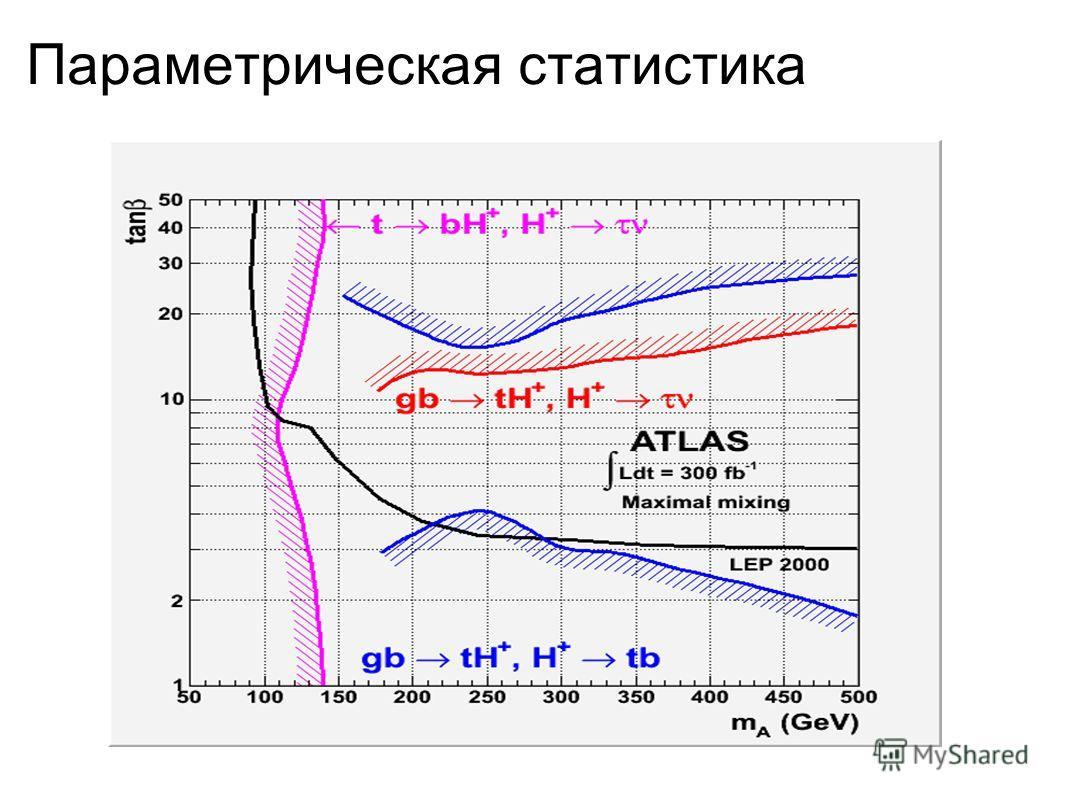 Параметрическая статистика