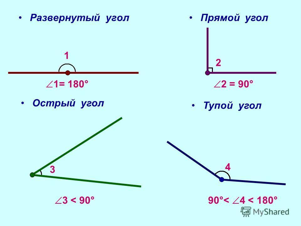 Вершина B совпадает с центром полуокружнос- ти, луч BC проходит через нулевую отметку, а луч BA проходит через отметку 50, поэтому угол ABC равен 50°. ABC = 50°