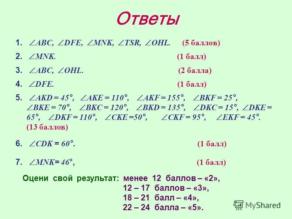 6. CDE = 120°, DK – биссектриса CDE. Найди CDK. 7. MNE = 23°, NE – биссектриса MNK. Найди MNK. Ответы