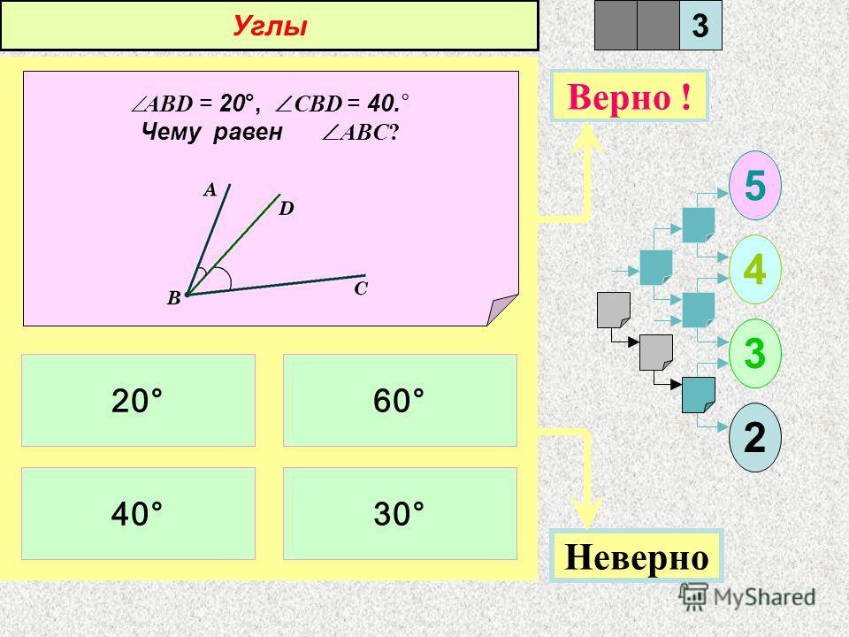Н а з в а н и е т е с т а 1 105°140° 5 2 3 4 23 Верно ! Неверно 70°35° Углы CBD = 70°, BD биссектриса ABC Найдите ABC.