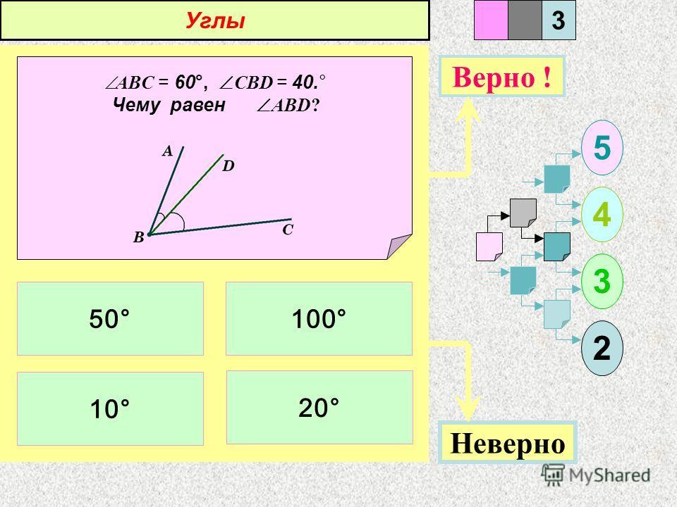 Н а з в а н и е т е с т а 1 40°30° 5 2 3 4 23 Верно ! Неверно 60°20° ABD = 20°, CBD = 40.° Чему равен ABC? Углы