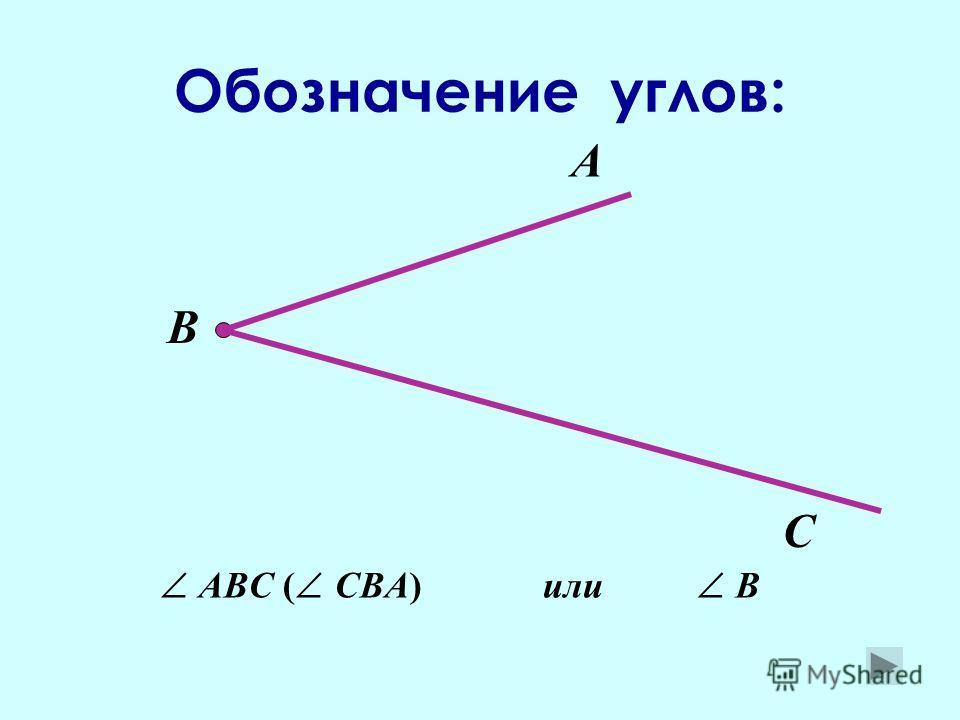 Луч – это часть прямой, ограниченная одной точкой. B A a Обозначается: a или AB