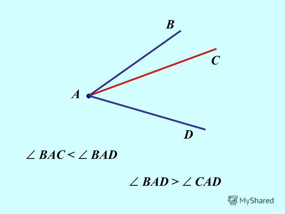 Сравнение углов: Углы равны, если один угол можно наложить на другой так, что они совпадут.